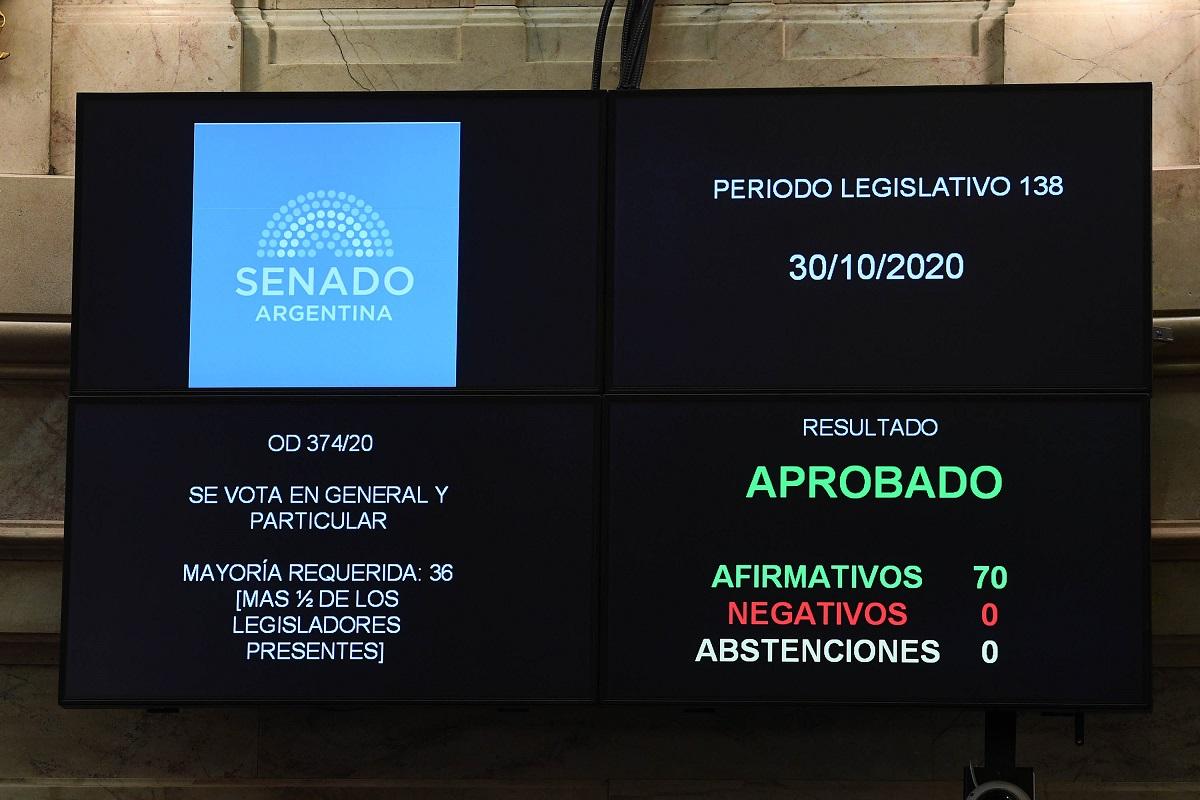 votacion prorroga biocombustibles tablero senado