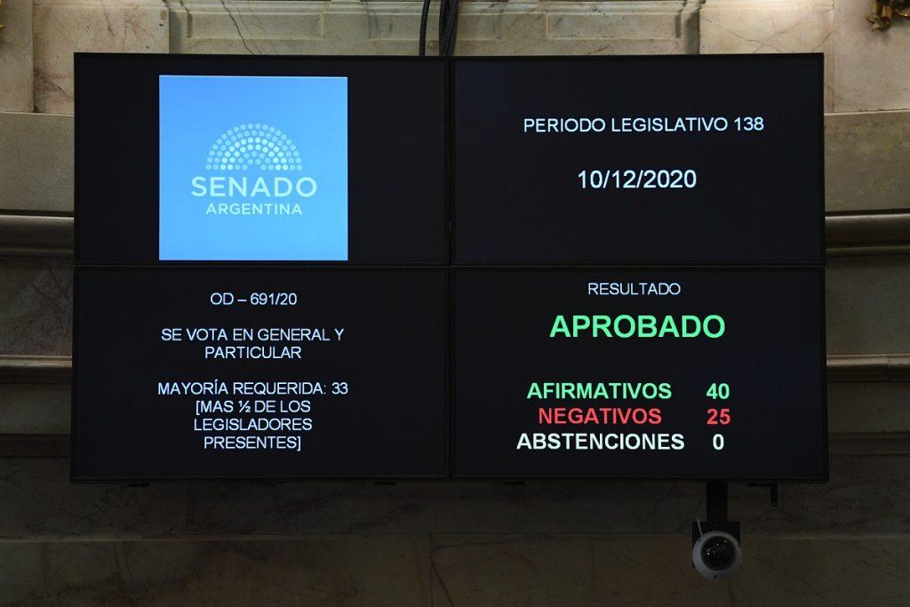 tablero votacion coparticipacion ciudad senado