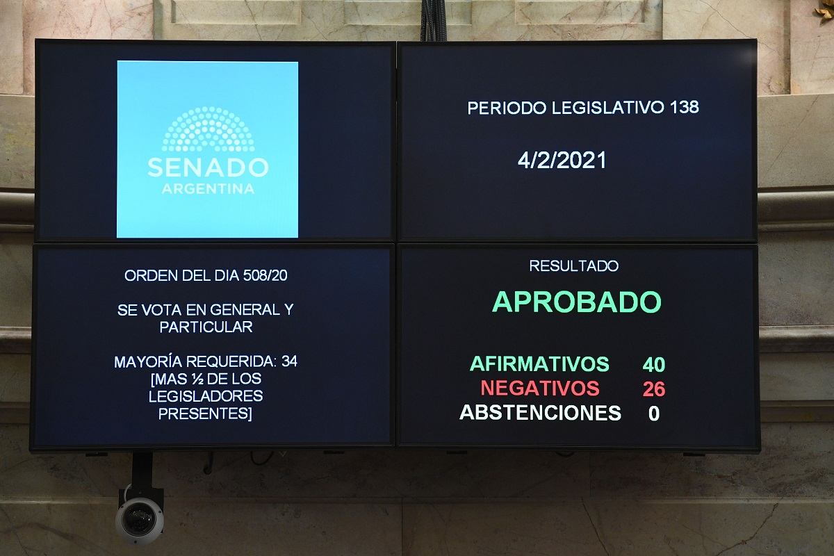 tablero votacion defensa de la competencia modificaciones senado